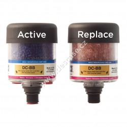 ACTIVE vs. REPLACE